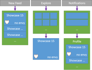 multiple-views-per-single-model