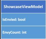 viewmodel-properties